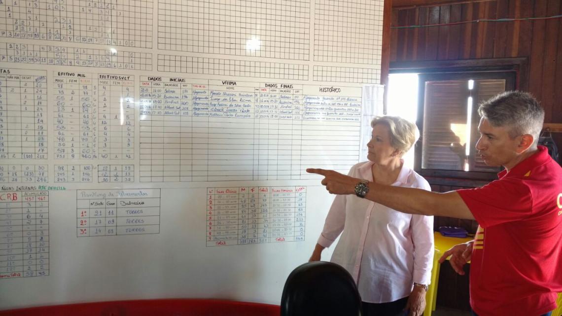 Ana Amélia visita prefeitos e participa de eventos em roteiro no Litoral Norte