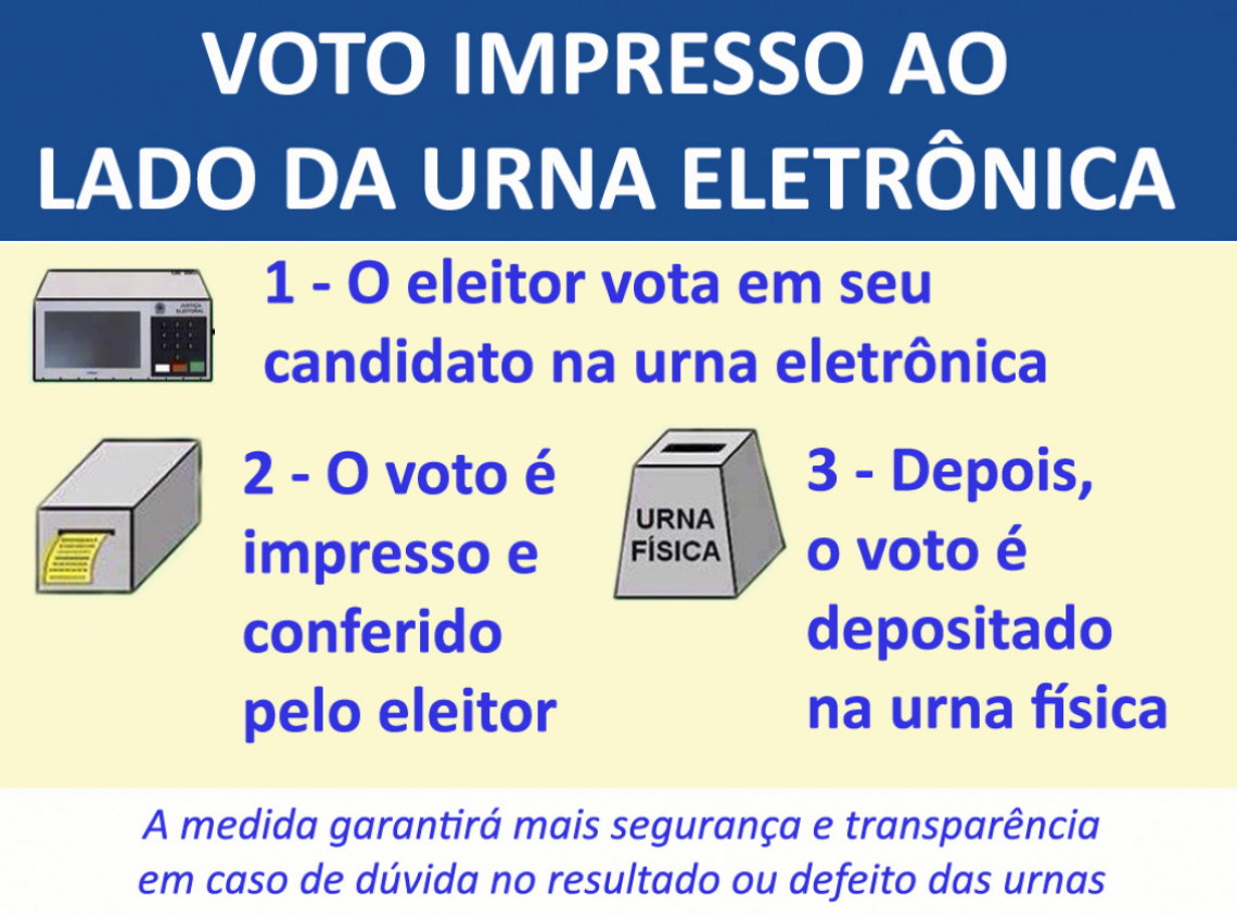 Ana Amélia votará pela derrubada do veto presidencial ao voto impresso