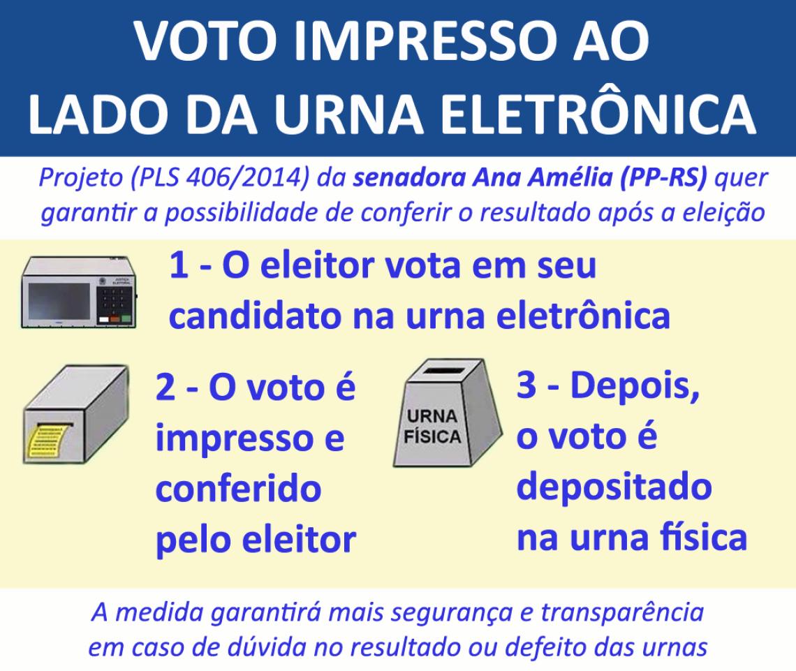 Senadora defende projeto que institui impressão do voto ao lado da urna eletrônica