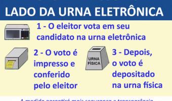 Decisão do Congresso em 2015 garantiu a impressão do voto ao lado da urna eletrônica
