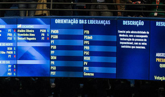 Por 55 votos a 22, Senado abre processo de impeachment contra Dilma Rousseff